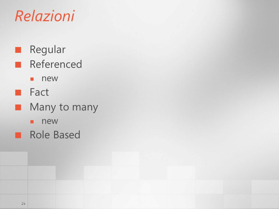 Relazioni Regular Referenced new Fact Many to many Role Based