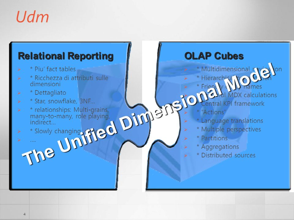 The Unified Dimensional Model