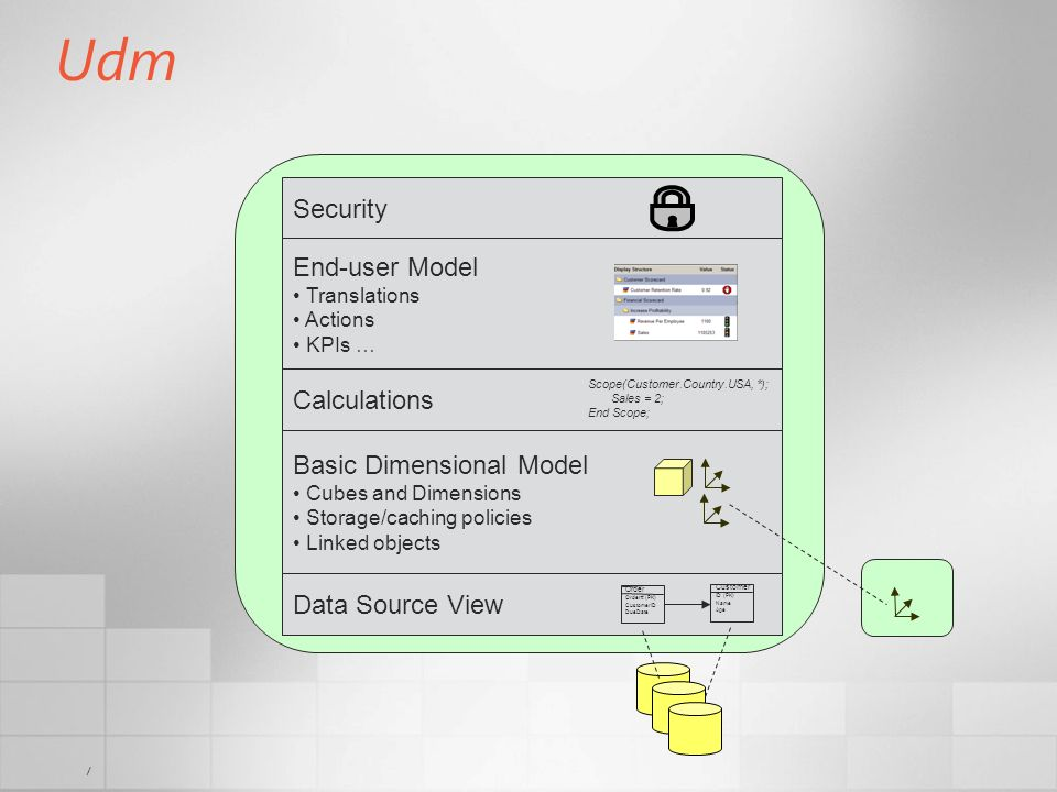 Udm Security End-user Model Calculations Basic Dimensional Model