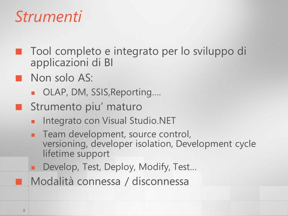 StrumentiTool completo e integrato per lo sviluppo di applicazioni di BI. Non solo AS: OLAP, DM, SSIS,Reporting….