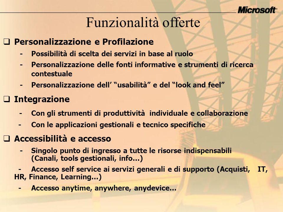 Funzionalità offerte Personalizzazione e Profilazione Integrazione