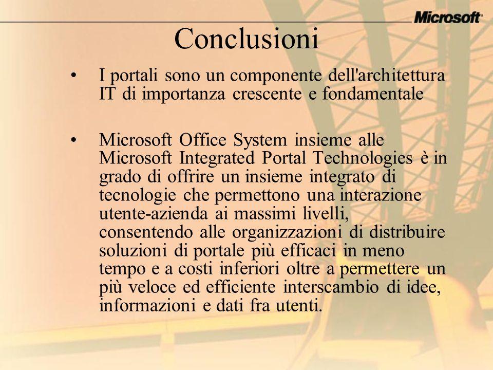 Conclusioni I portali sono un componente dell architettura IT di importanza crescente e fondamentale.