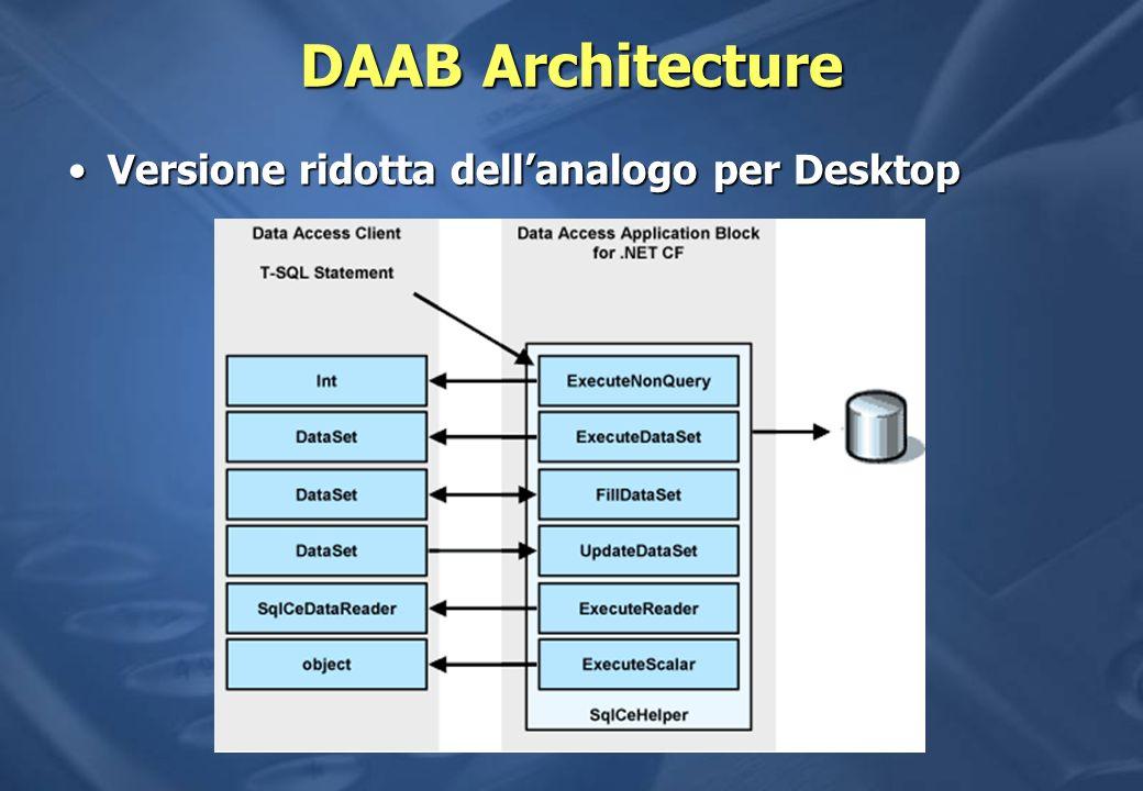 DAAB Architecture Versione ridotta dell'analogo per Desktop