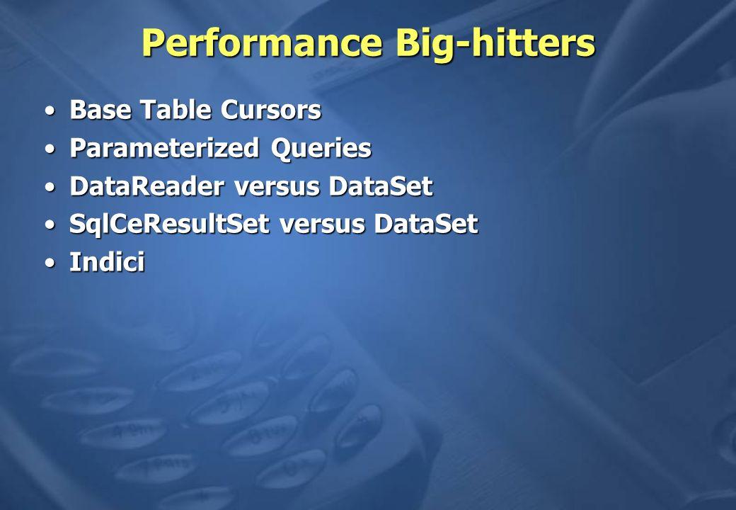 Performance Big-hitters