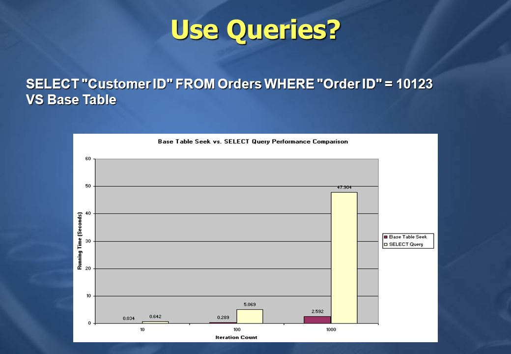 Use Queries SELECT Customer ID FROM Orders WHERE Order ID = 10123 VS Base Table