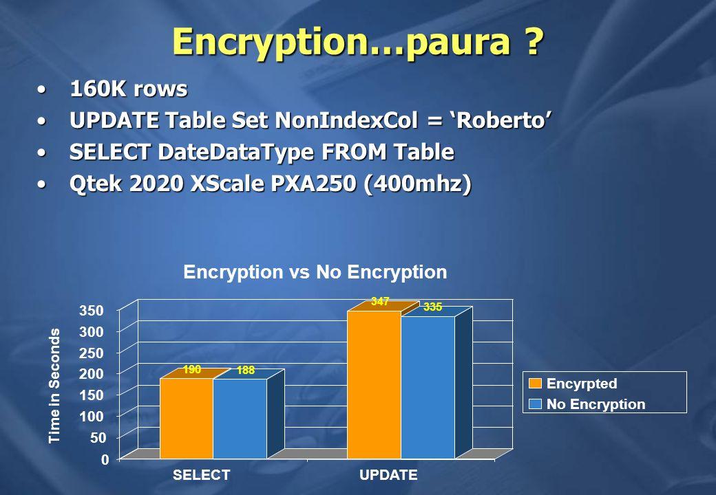 Encryption…paura 160K rows UPDATE Table Set NonIndexCol = 'Roberto'