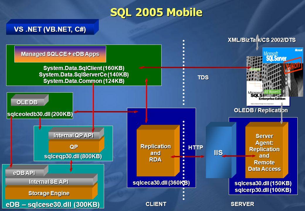 SQL 2005 Mobile VS .NET (VB.NET, C#) IIS eDB – sqlcese30.dll (300KB)