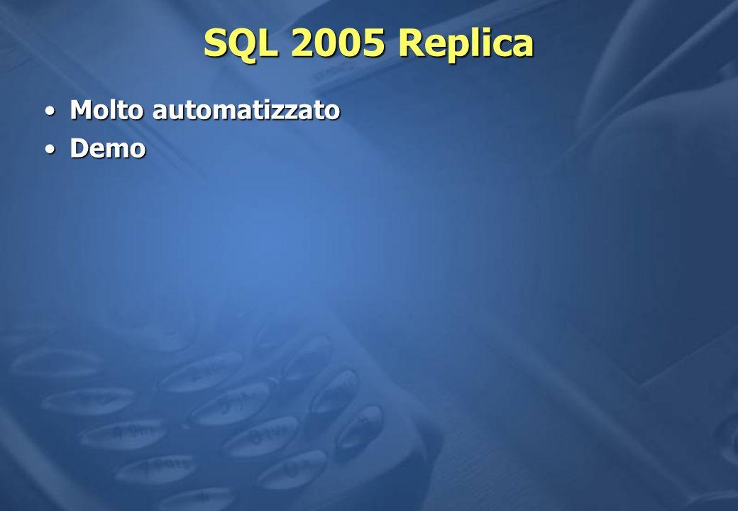 SQL 2005 Replica Molto automatizzato Demo