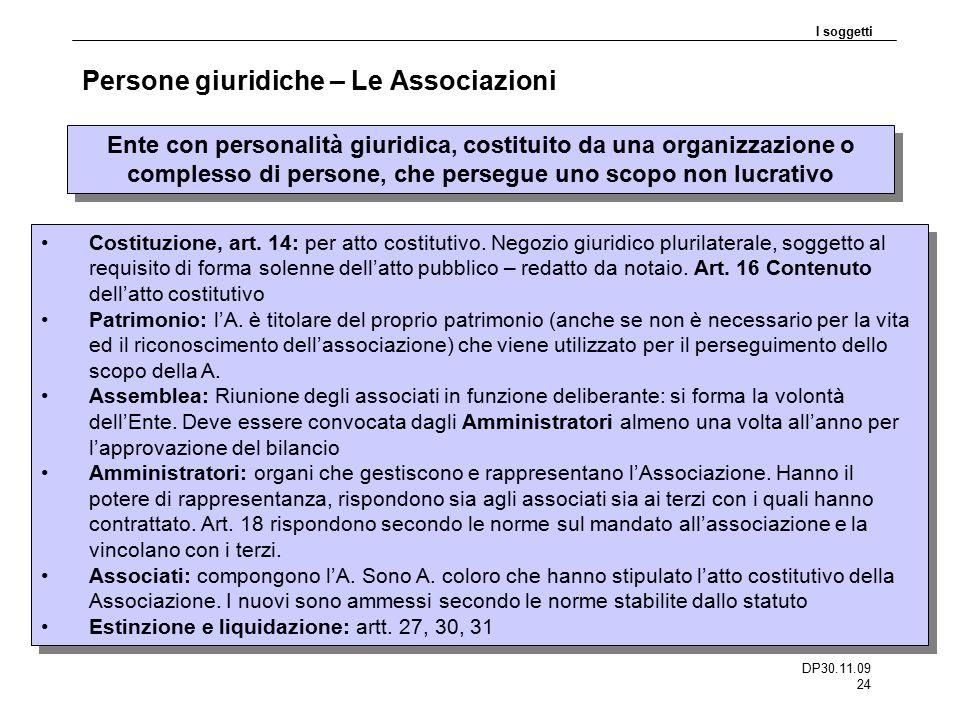 Persone giuridiche – Le Associazioni