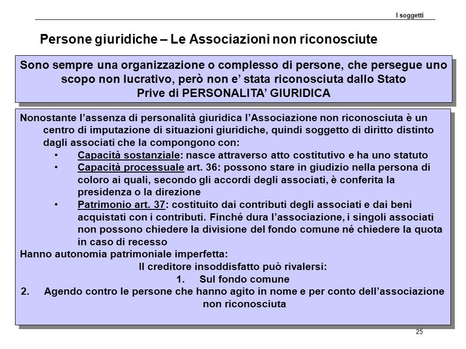 Persone giuridiche – Le Associazioni non riconosciute