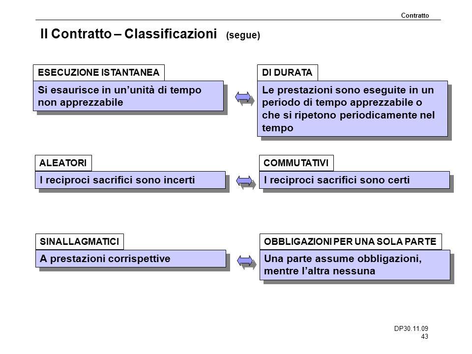 Il Contratto – Classificazioni (segue)