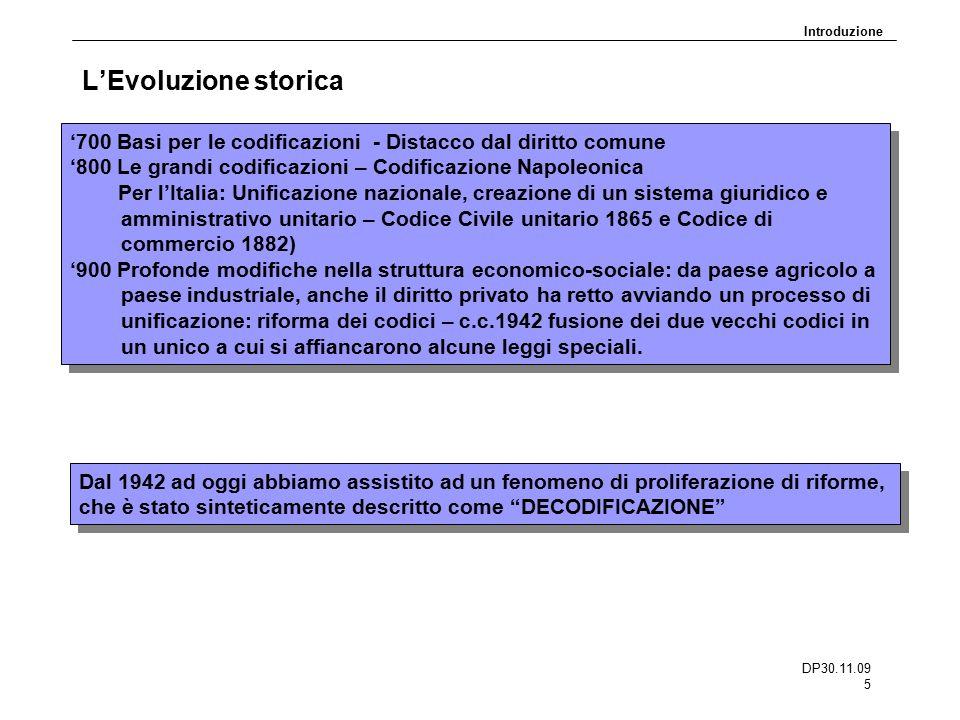 Introduzione L'Evoluzione storica. '700 Basi per le codificazioni - Distacco dal diritto comune.