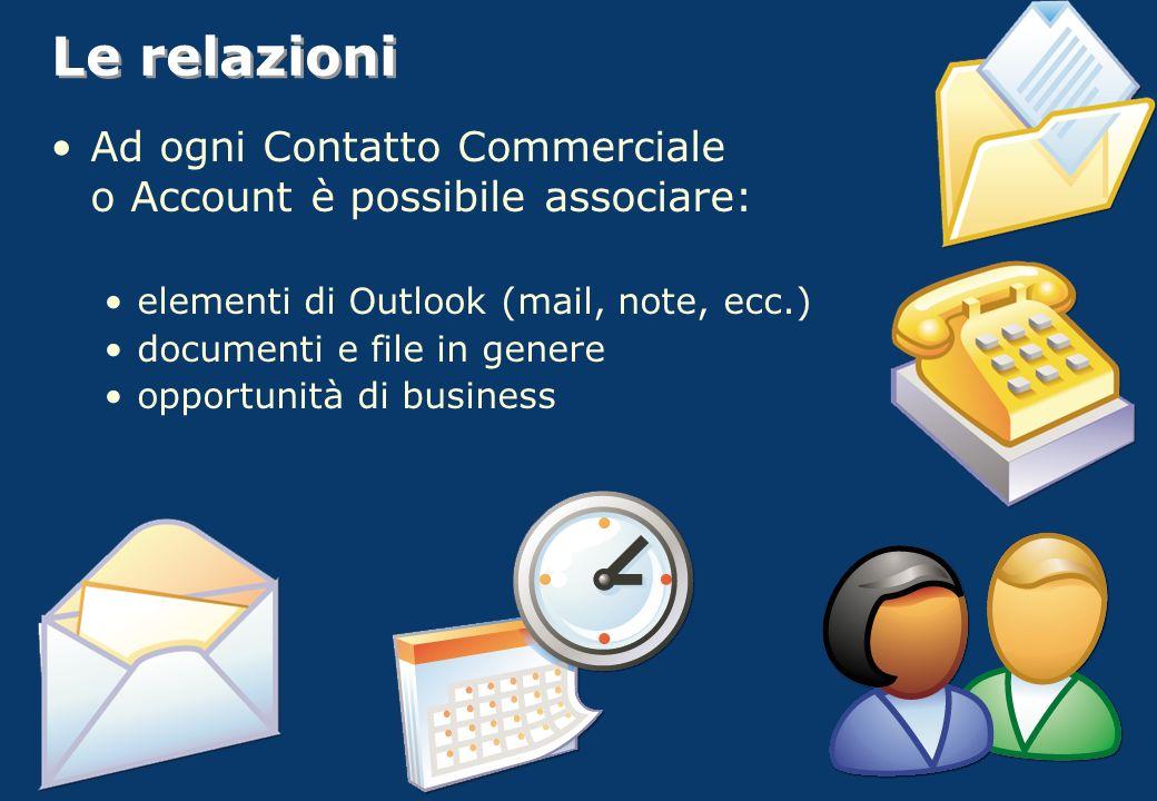 Le relazioni Ad ogni Contatto Commerciale o Account è possibile associare: elementi di Outlook (mail, note, ecc.)