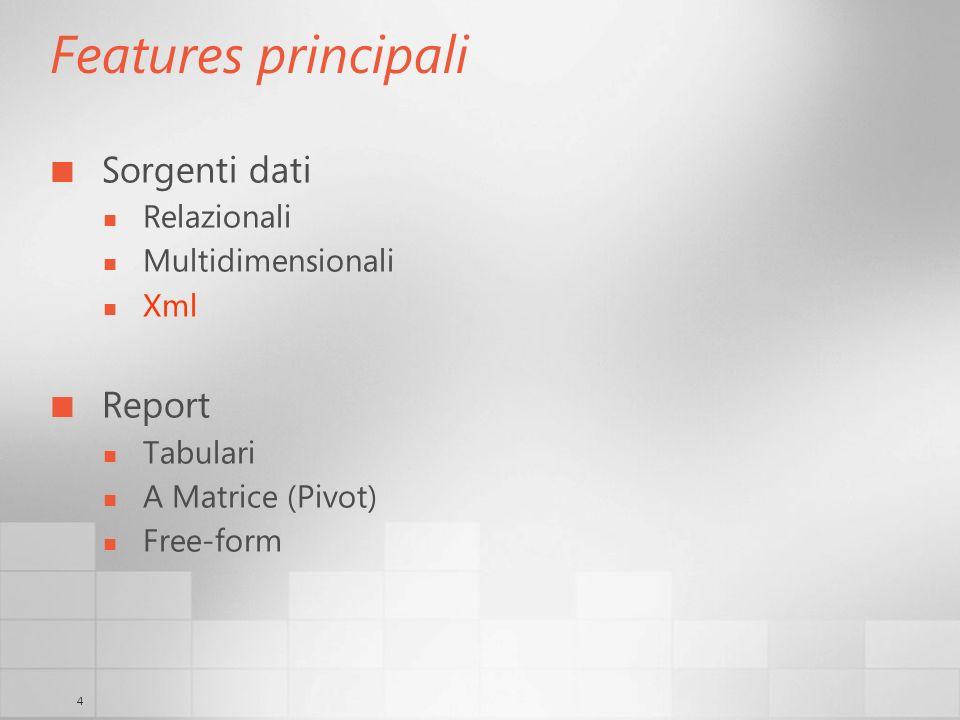 Features principali Sorgenti dati Report Relazionali Multidimensionali