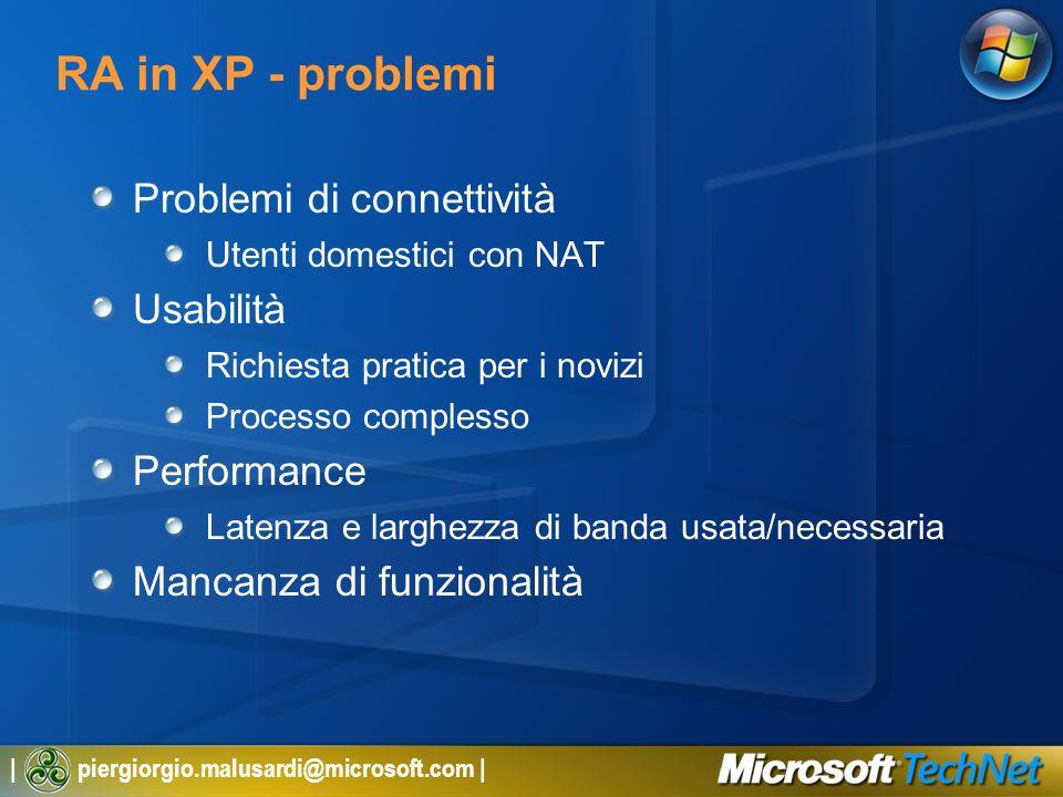 RA in XP - problemi Problemi di connettività Usabilità Performance
