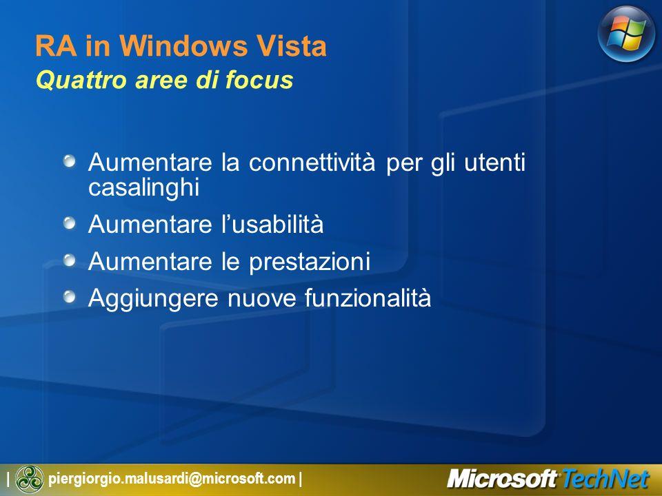 RA in Windows Vista Quattro aree di focus