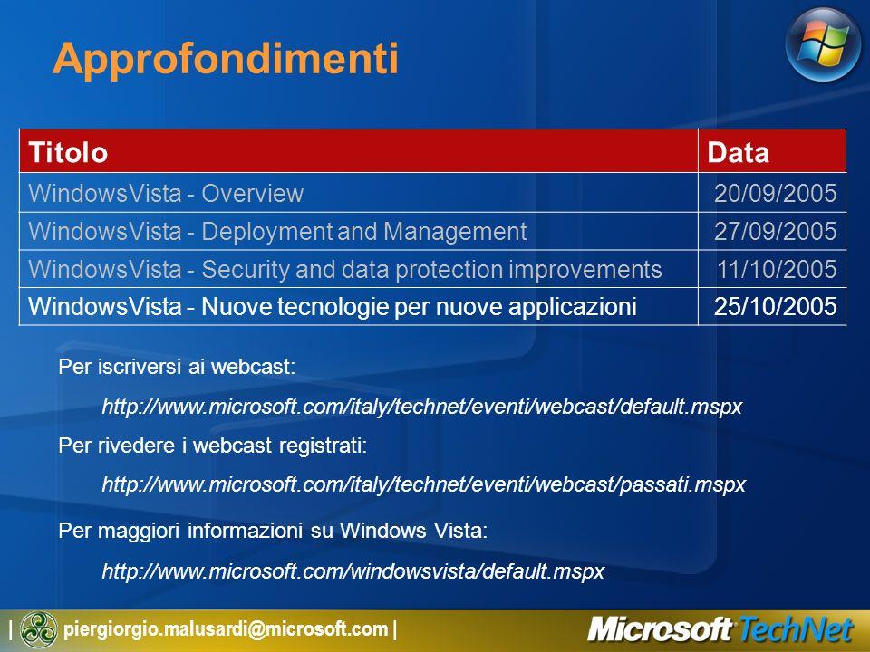 Approfondimenti Titolo Data WindowsVista - Overview 20/09/2005