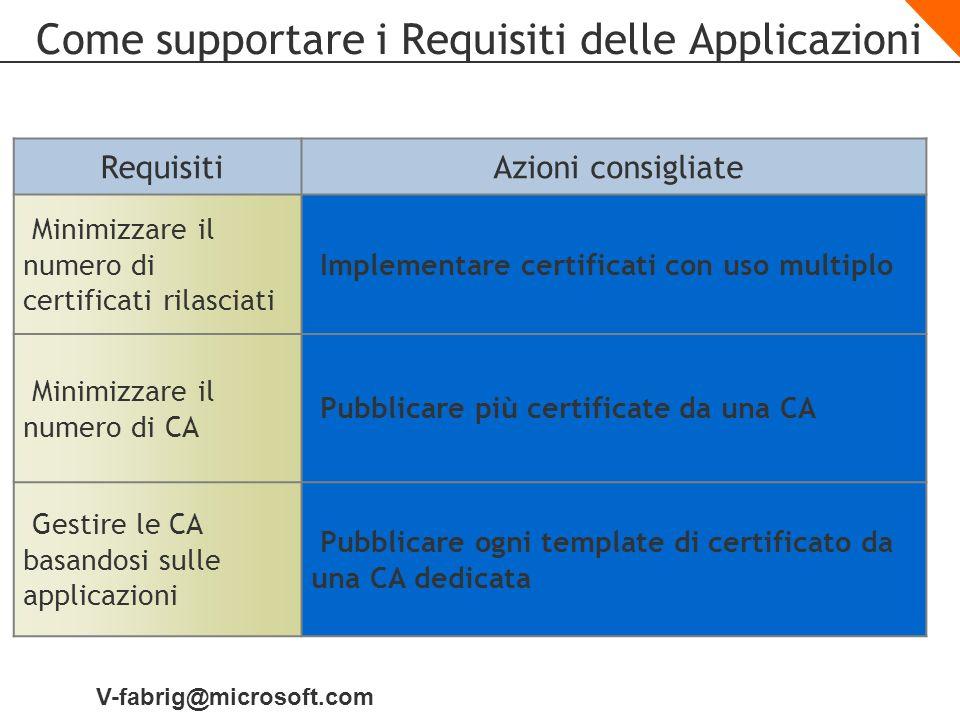 Come supportare i Requisiti delle Applicazioni