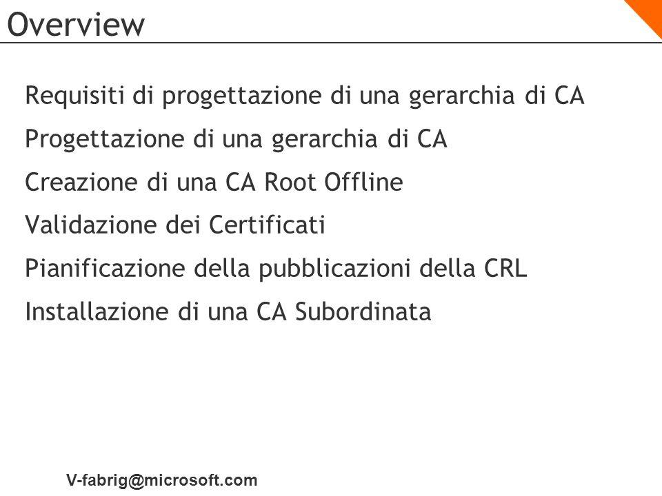 Overview Requisiti di progettazione di una gerarchia di CA