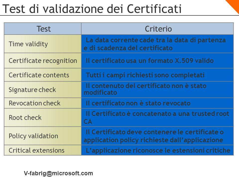 Test di validazione dei Certificati
