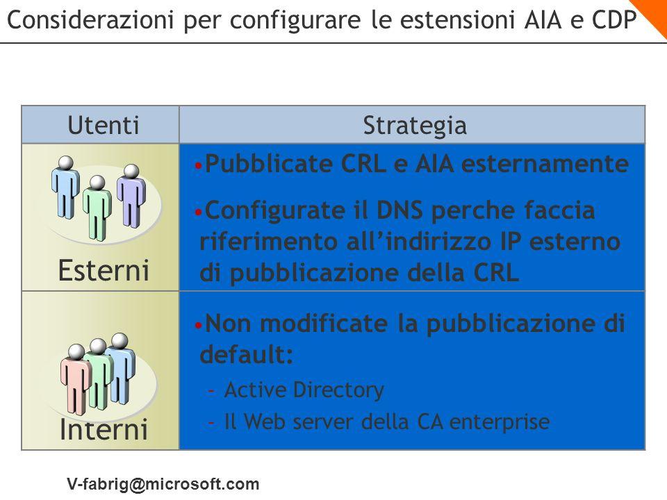 Considerazioni per configurare le estensioni AIA e CDP