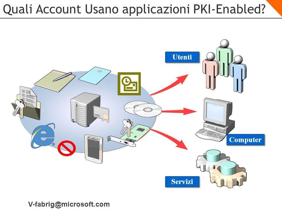 Quali Account Usano applicazioni PKI-Enabled