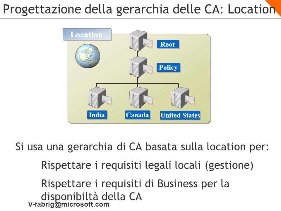 Progettazione della gerarchia delle CA: Location