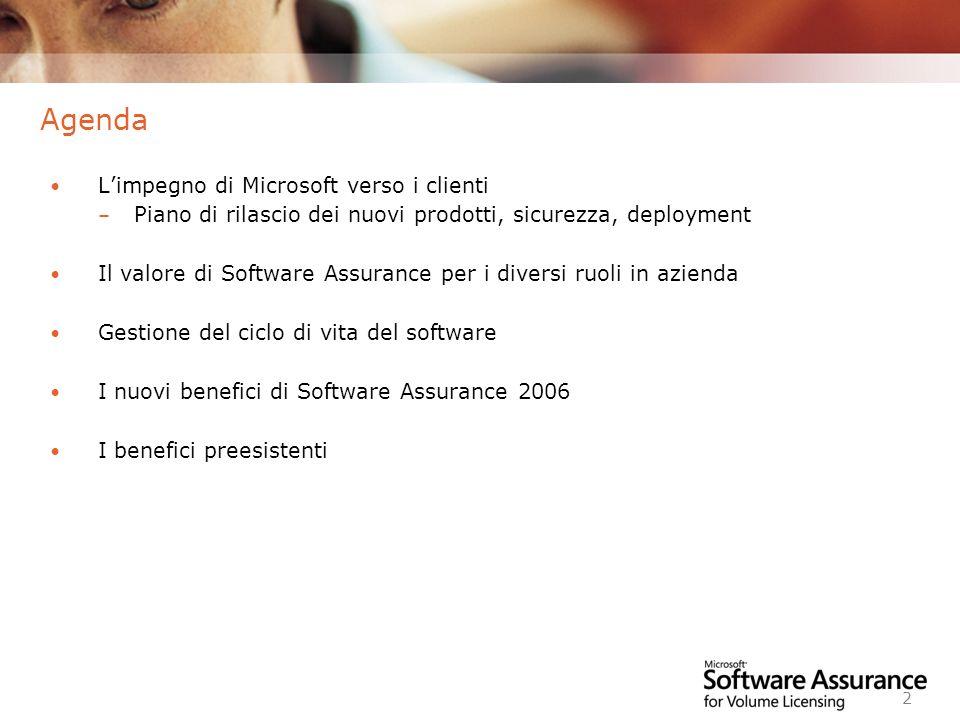 Agenda L'impegno di Microsoft verso i clienti
