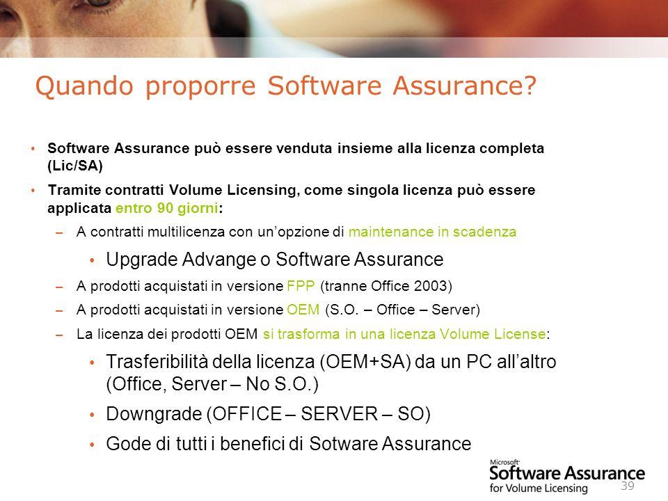 Quando proporre Software Assurance