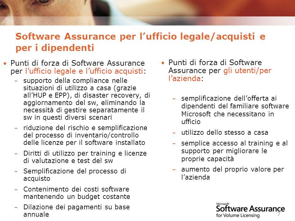 Software Assurance per l'ufficio legale/acquisti e per i dipendenti
