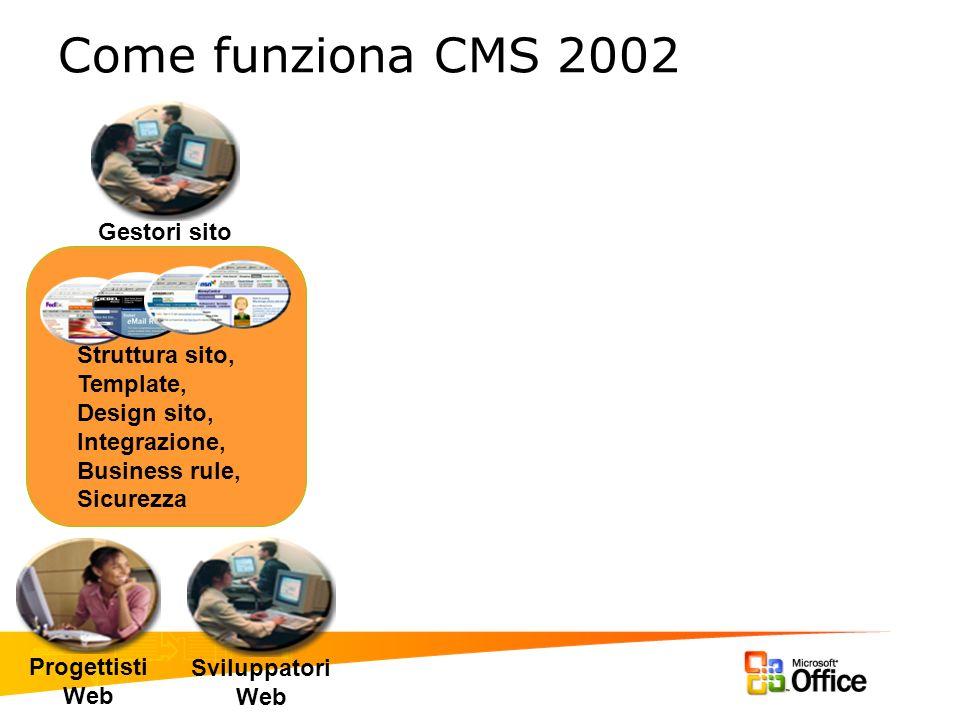 Come funziona CMS 2002 Gestori sito