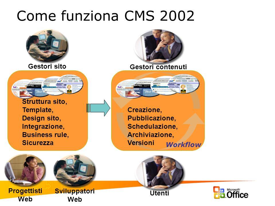 Come funziona CMS 2002 Gestori sito Gestori contenuti