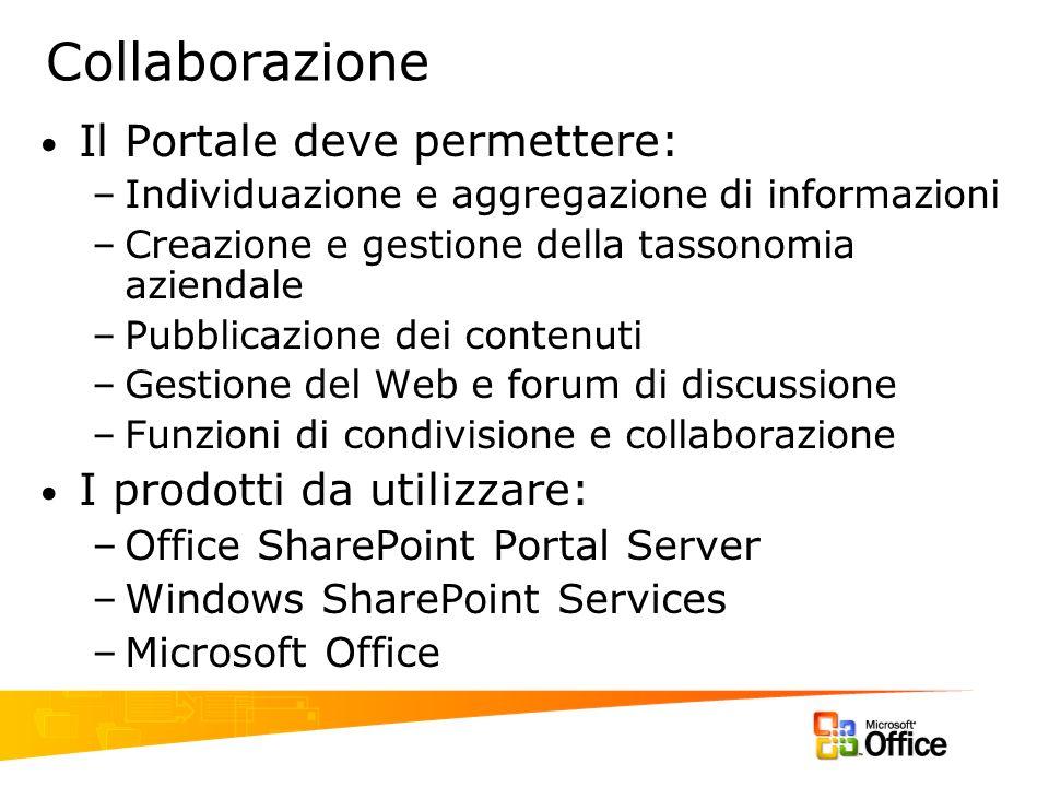 Collaborazione Il Portale deve permettere: I prodotti da utilizzare: