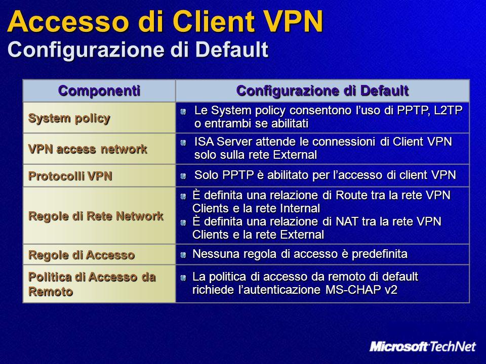 Accesso di Client VPN Configurazione di Default