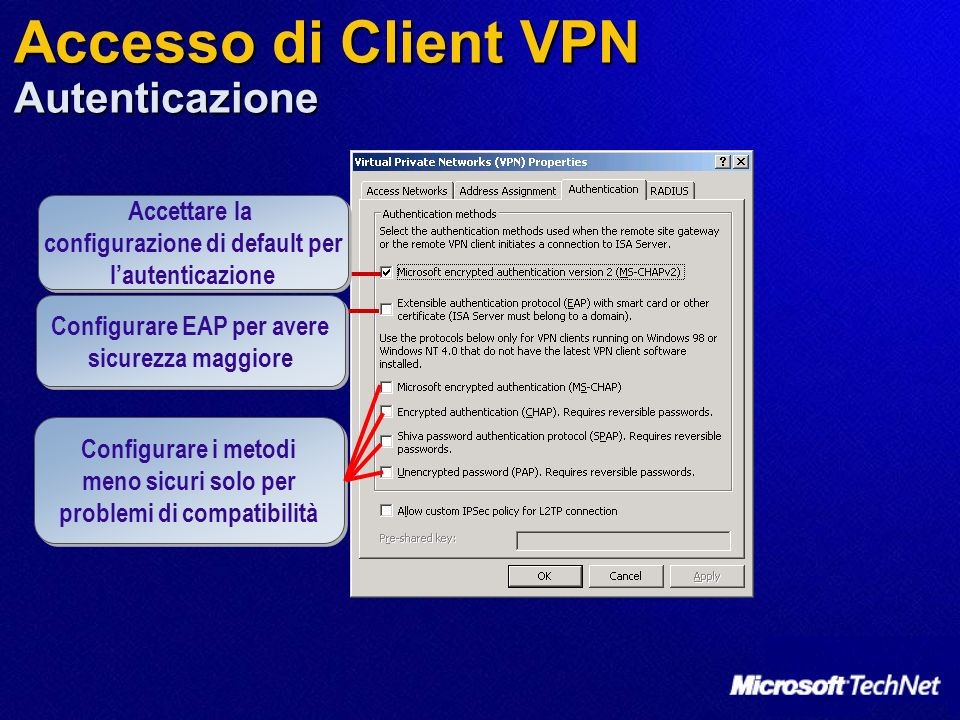 Accesso di Client VPN Autenticazione