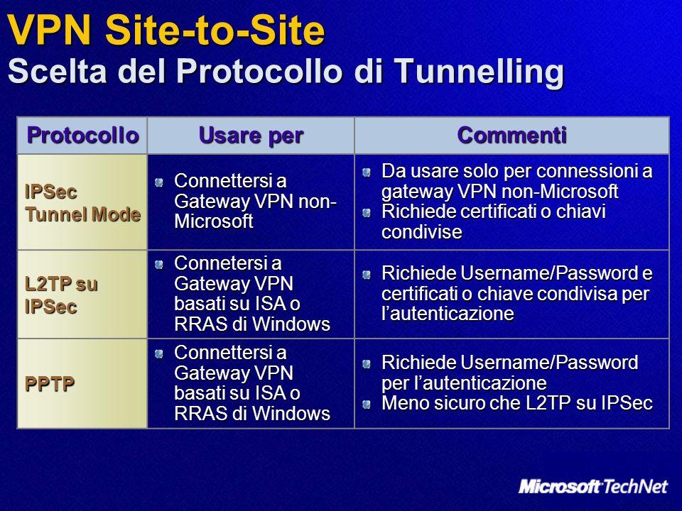 VPN Site-to-Site Scelta del Protocollo di Tunnelling