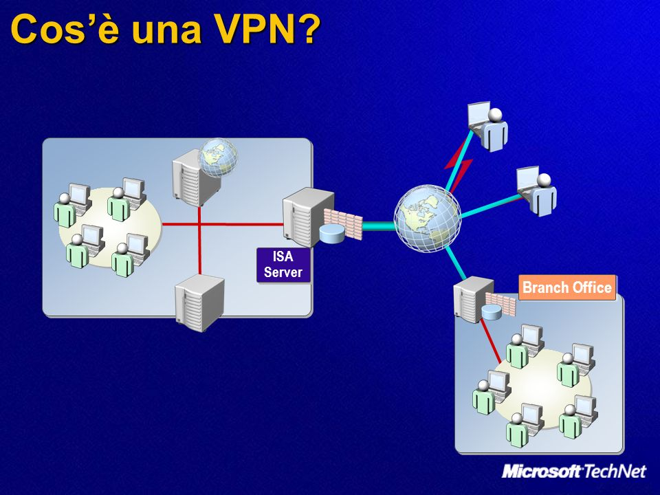 Cos'è una VPN ISA Server Branch Office