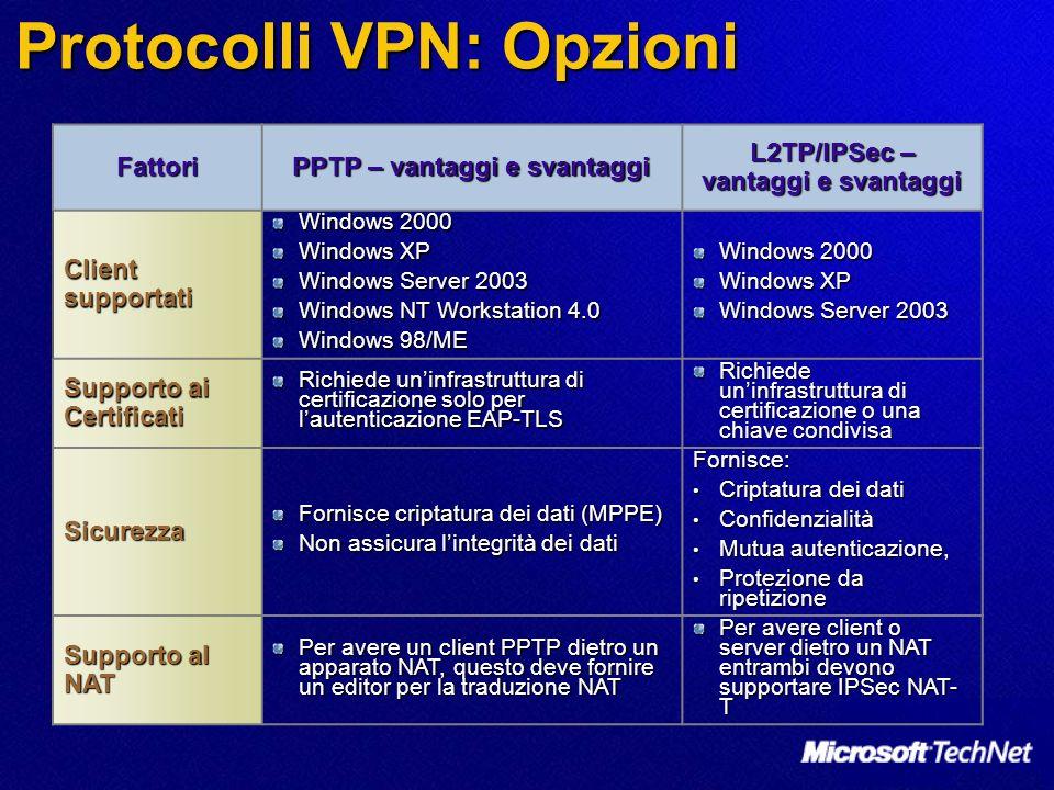 Protocolli VPN: Opzioni