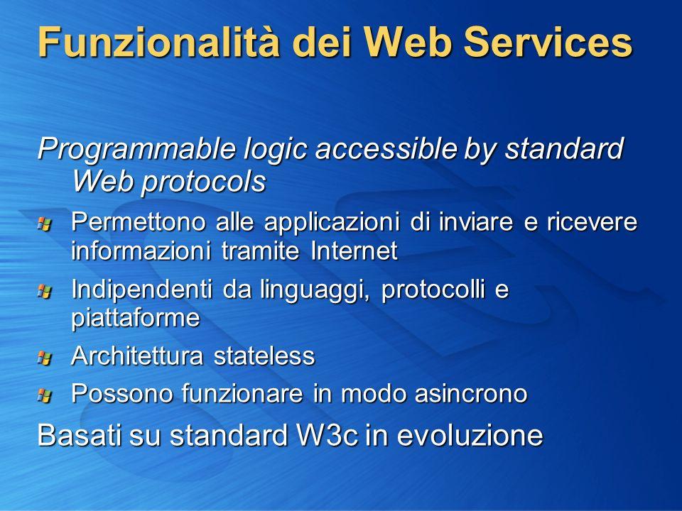 Funzionalità dei Web Services