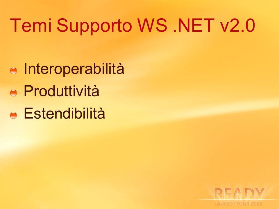 Temi Supporto WS .NET v2.0 Interoperabilità Produttività Estendibilità