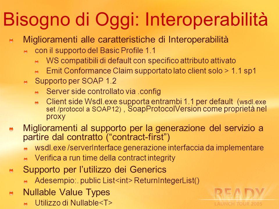 Bisogno di Oggi: Interoperabilità