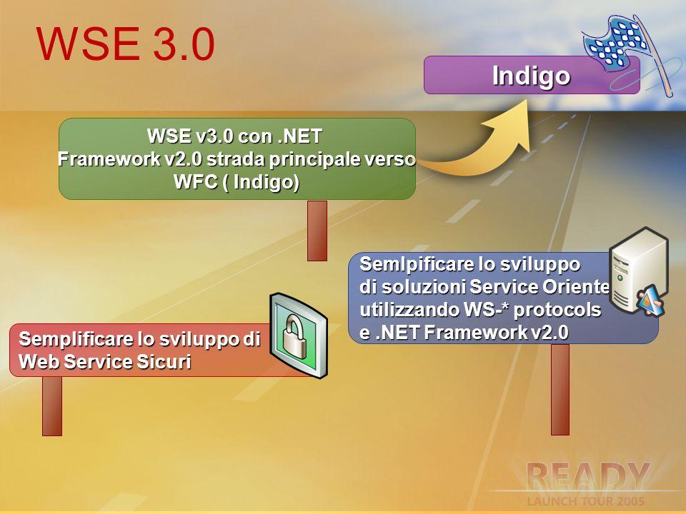Framework v2.0 strada principale verso