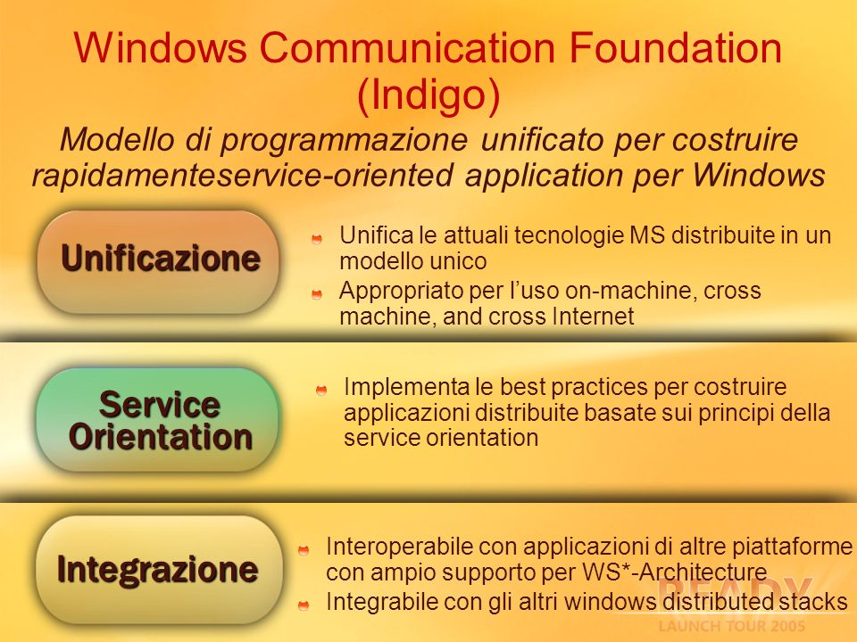 Windows Communication Foundation (Indigo)