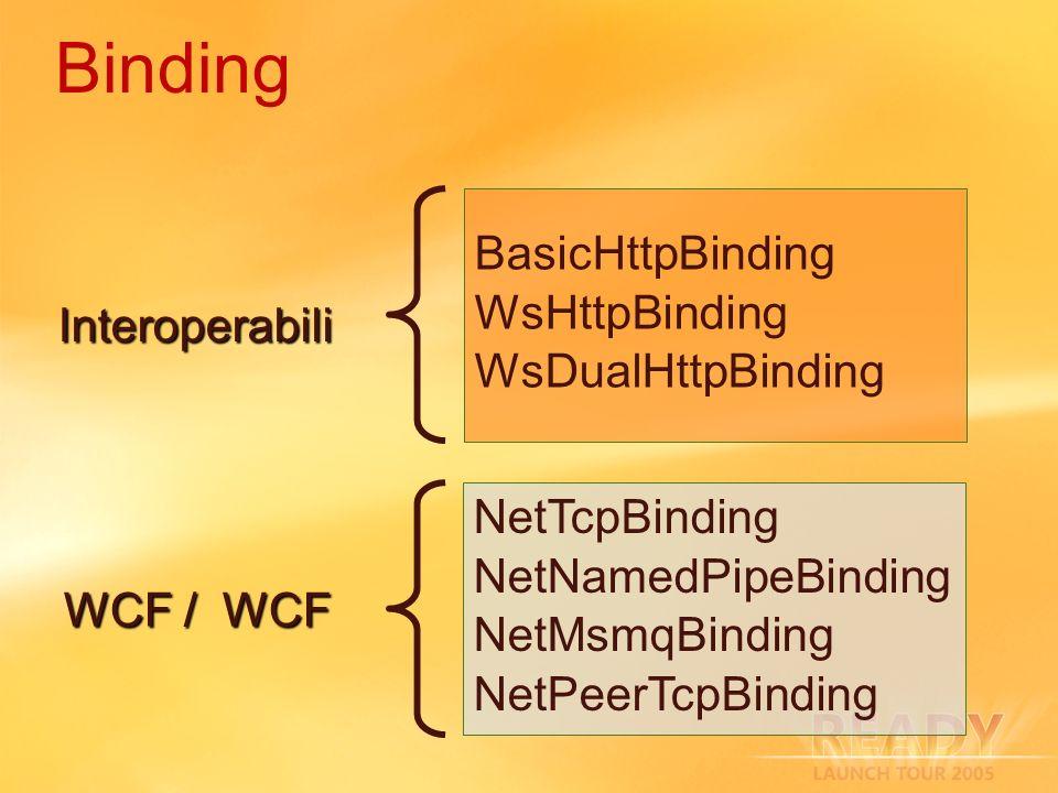 Binding BasicHttpBinding WsHttpBinding WsDualHttpBinding