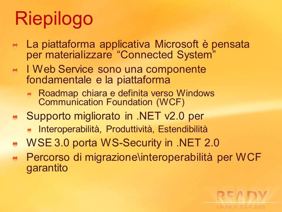 3/27/2017 2:27 AM Riepilogo. La piattaforma applicativa Microsoft è pensata per materializzare Connected System
