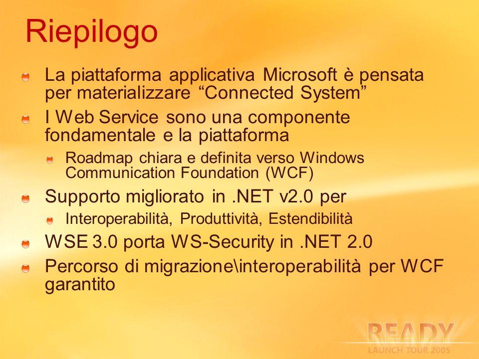 3/27/2017 2:27 AMRiepilogo. La piattaforma applicativa Microsoft è pensata per materializzare Connected System