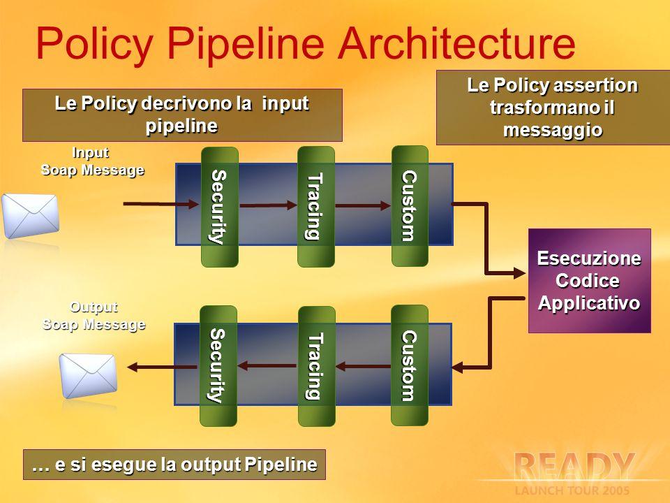Policy Pipeline Architecture