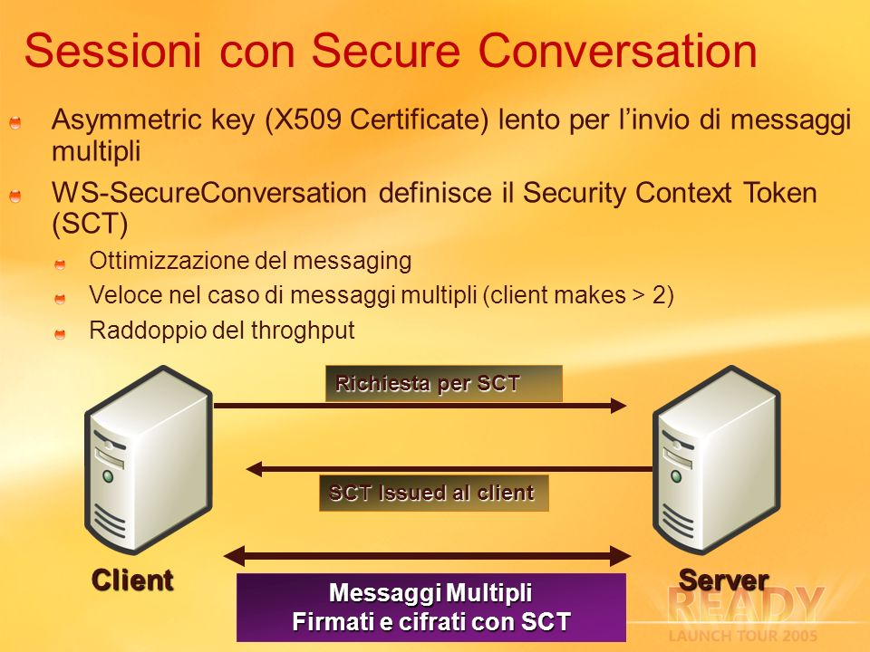 Sessioni con Secure Conversation