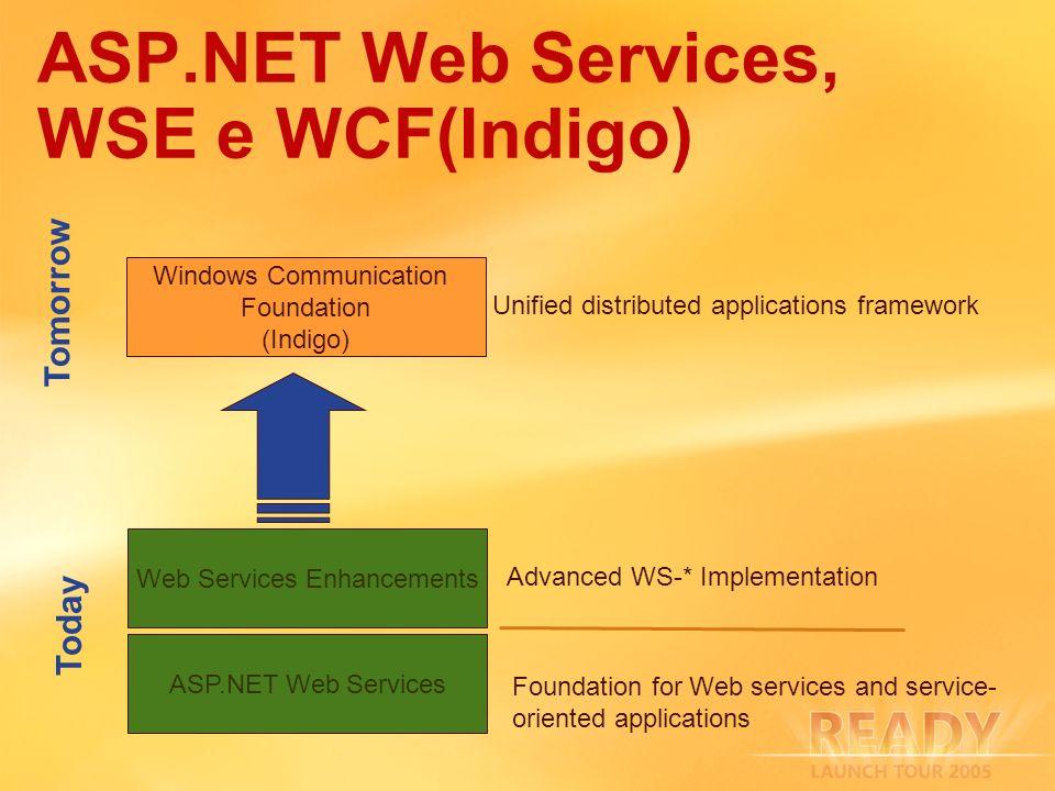 ASP.NET Web Services, WSE e WCF(Indigo)
