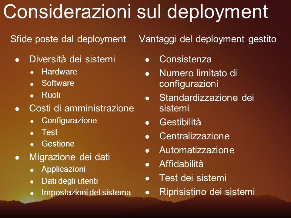 Considerazioni sul deployment